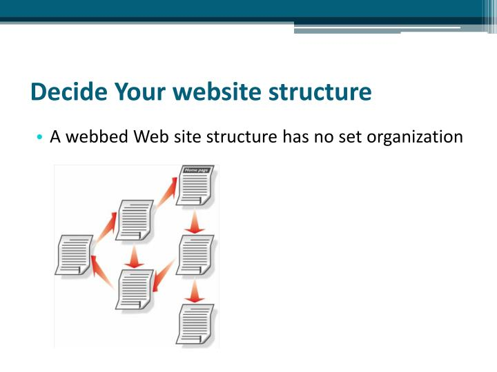 Decide Your website structure