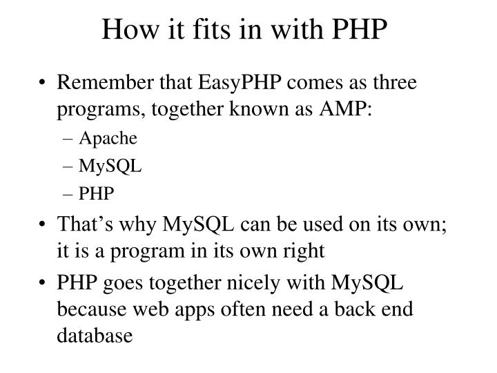 How it fits in with php