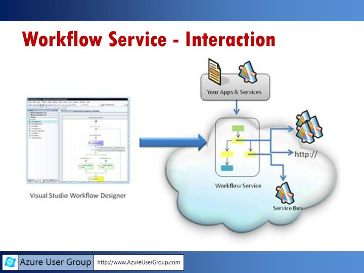 Workflow Service - Interaction