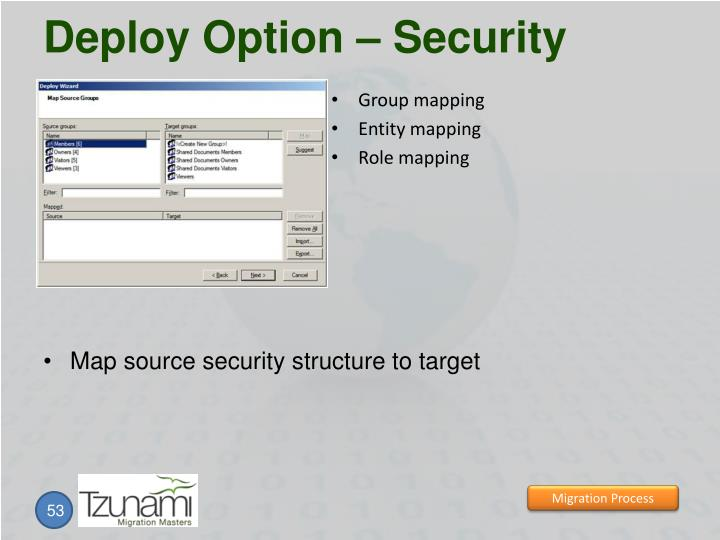 Deploy Option – Security