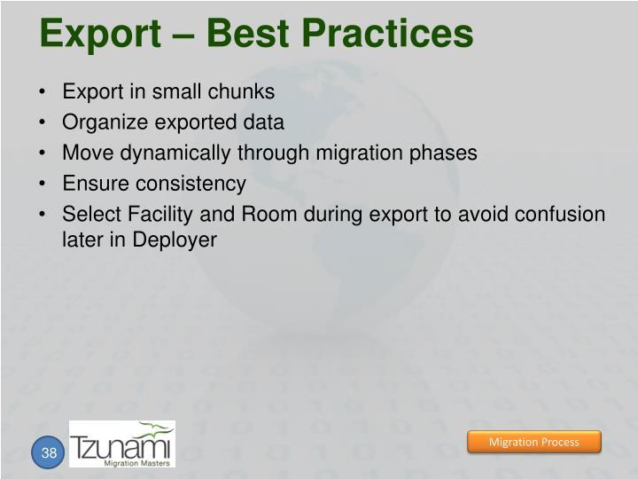 Export – Best Practices