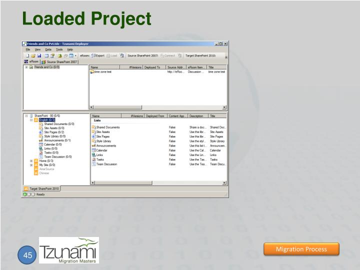 Loaded Project