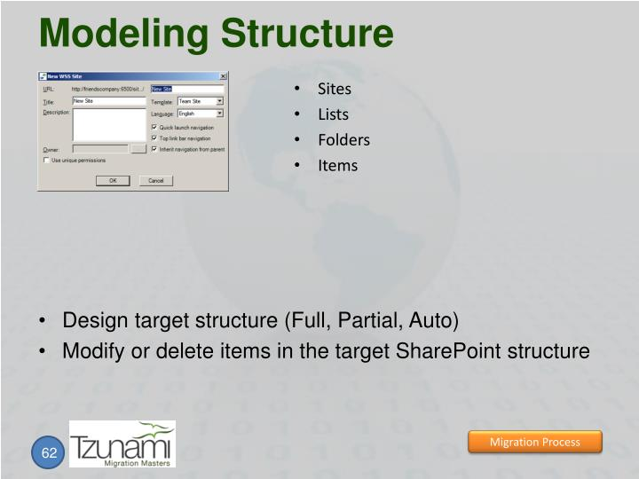 Modeling Structure