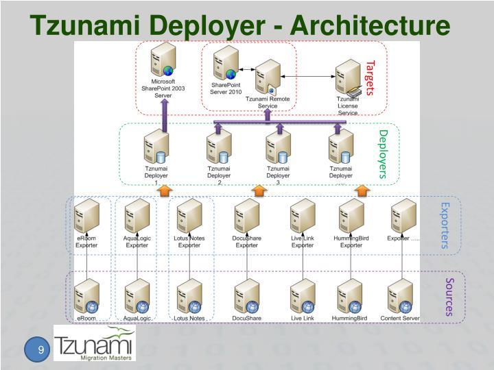 Tzunami Deployer - Architecture