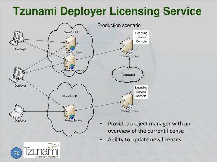 Tzunami Deployer Licensing Service