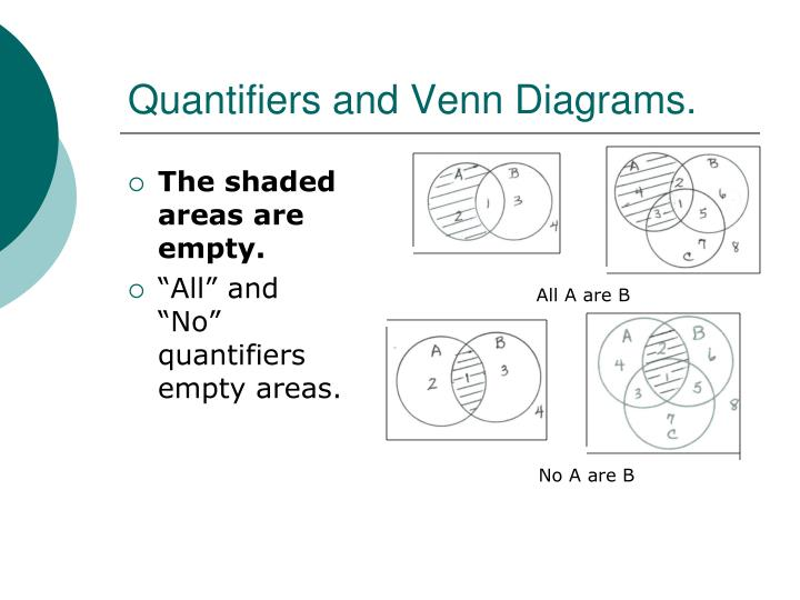 Ppt Quantified Arguments And Venn Diagrams Powerpoint Presentation