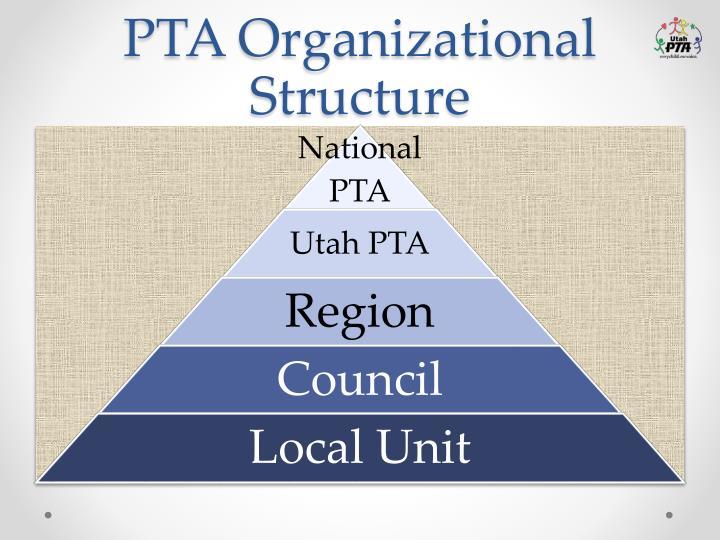 Pta organizational structure