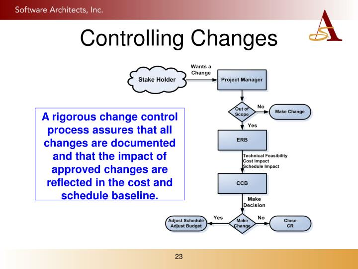 Controlling Changes