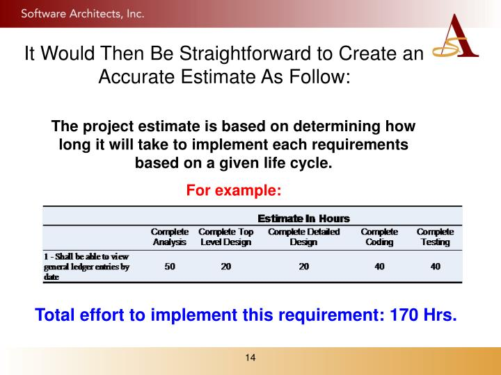 It Would Then Be Straightforward to Create an Accurate Estimate As Follow: