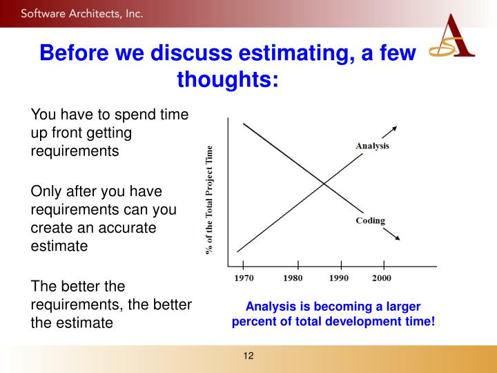 Before we discuss estimating, a few thoughts: