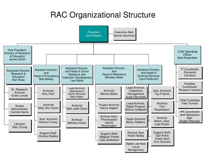 the importance of organizational structure management essay Essay preview how an organization is structured is becoming more and more important in today's business world the structure of the organization is one of the important factors that determine employees' efficiency in performing their tasks this paper will concentrate on how organizational.