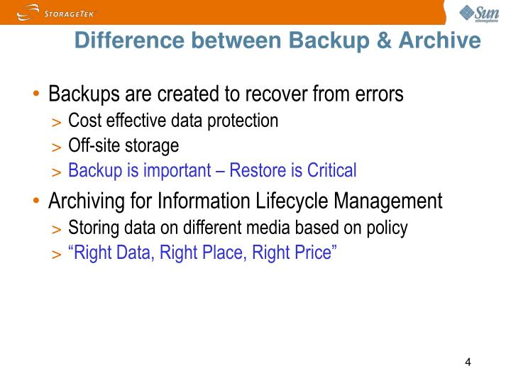 Difference between Backup & Archive