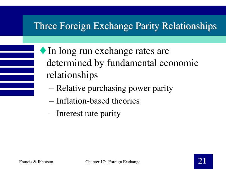 parity inflation and exchange rate