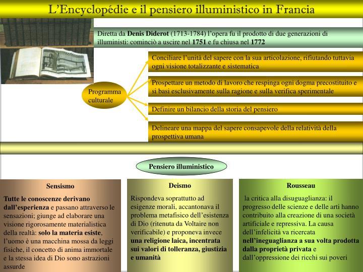 L'Encyclopédie e il pensiero illuministico in Francia