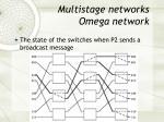 multistage networks omega network2