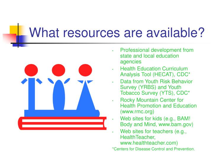 What resources are available?
