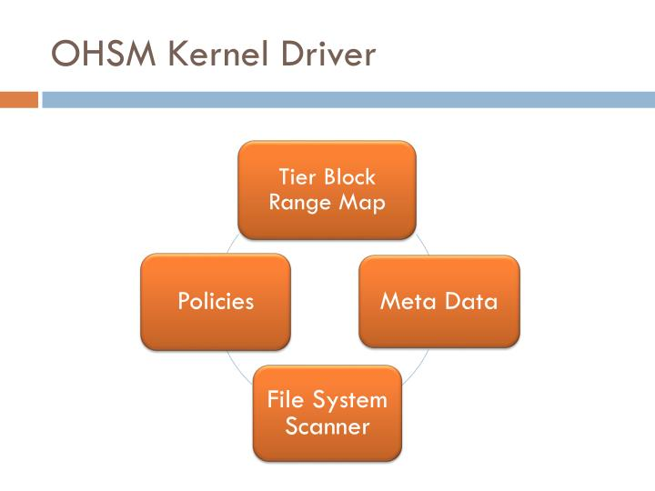 OHSM Kernel Driver