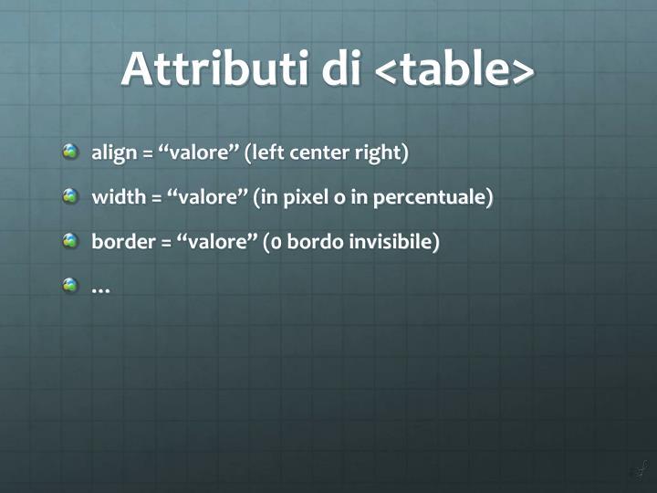 Attributi di <table>
