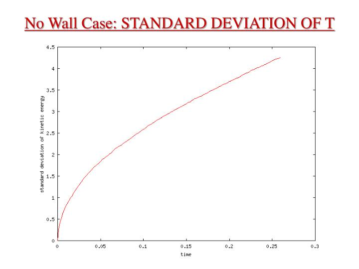No Wall Case: STANDARD DEVIATION OF T