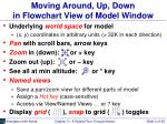 moving around up down in flowchart view of model window