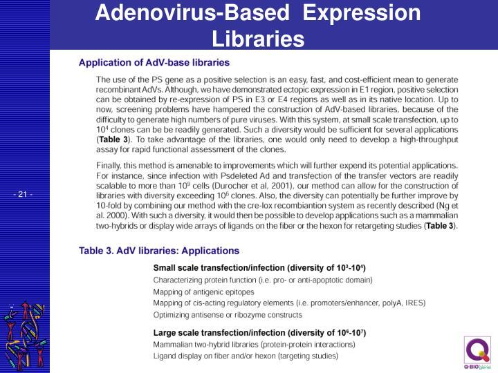 Adenovirus-Based  Expression Libraries