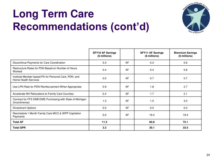 Long Term Care Recommendations (cont'd)