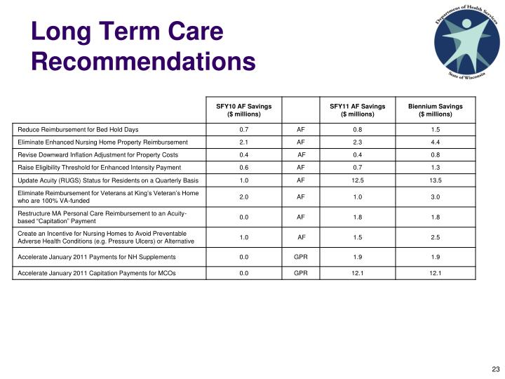 Long Term Care Recommendations