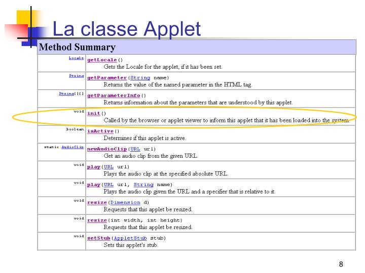 La classe Applet