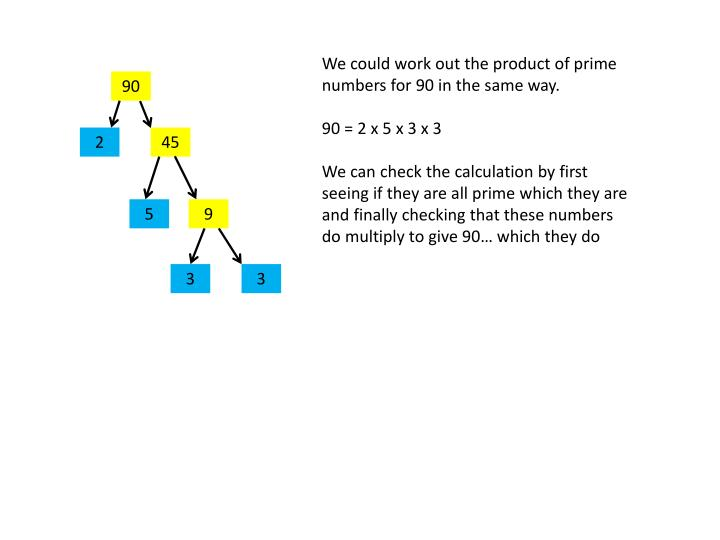 We could work out the product of prime numbers for 90 in the same way.