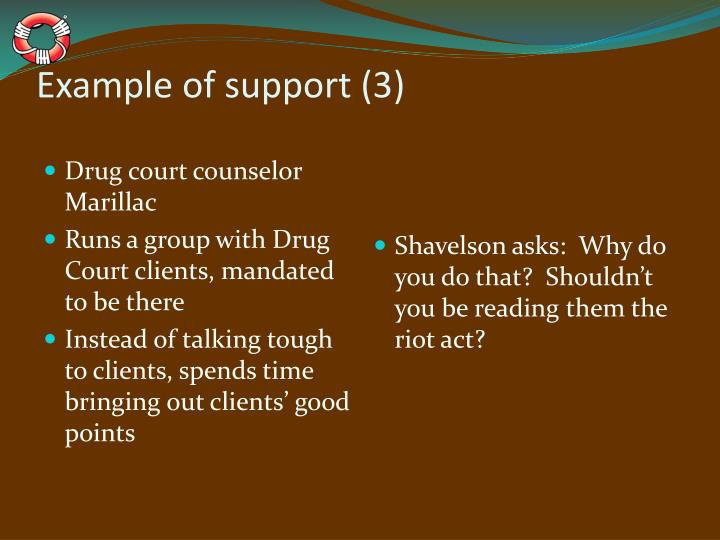 Example of support (3)