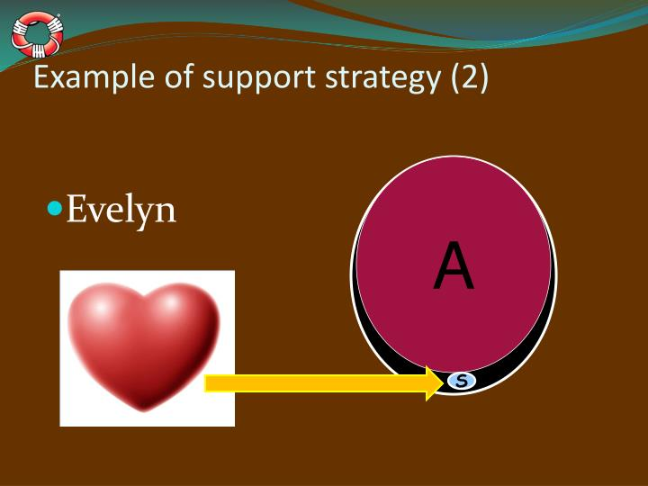 Example of support strategy (2)