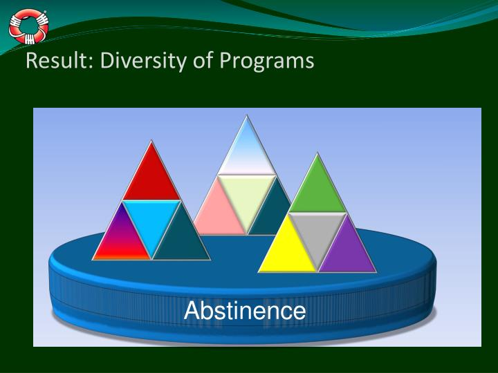 Result: Diversity of Programs