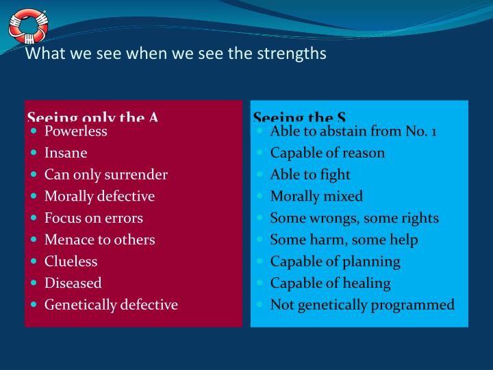 What we see when we see the strengths