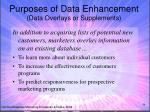 purposes of data enhancement data overlays or supplements