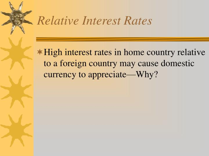 Relative Interest Rates