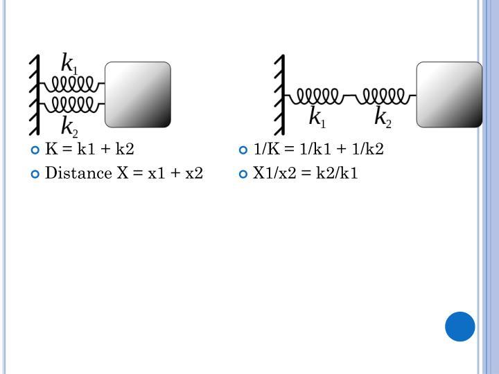 K = k1 + k2
