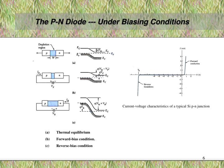 The P-N Diode --- Under Biasing Conditions