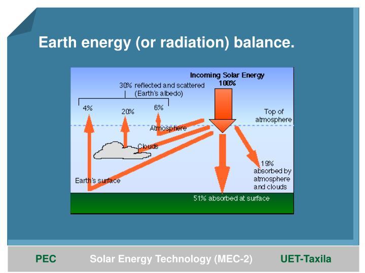 Earth energy (or radiation) balance.