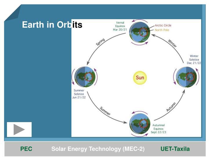 Earth in Orb