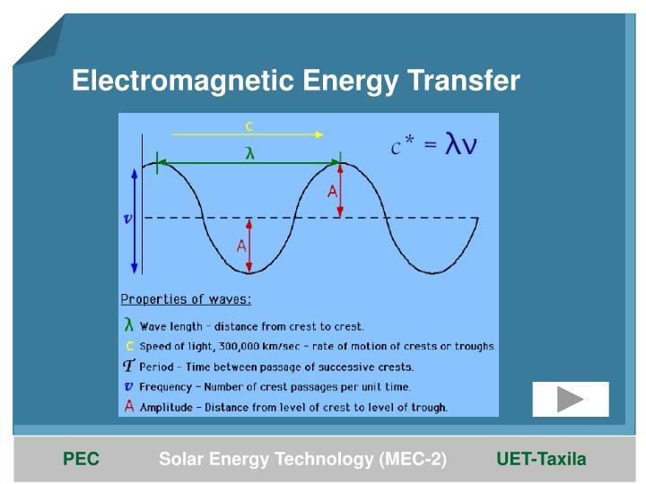 Electromagnetic Energy Transfer