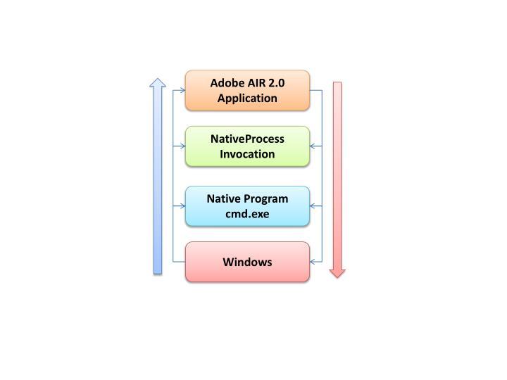 Adobe AIR 2.0 Application