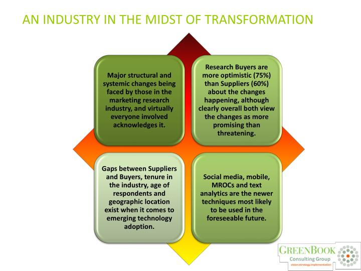 an industry in the midst of transformation