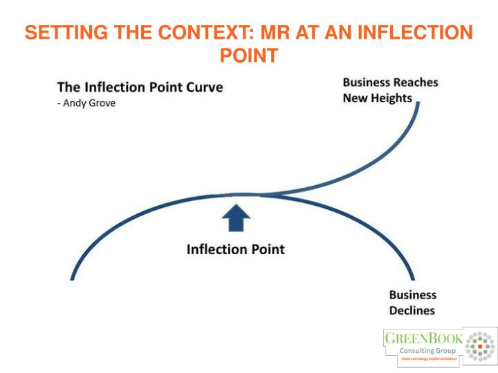 Setting the context mr at an inflection point