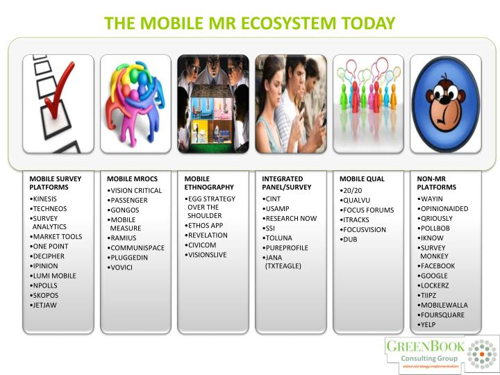 THE MOBILE MR ECOSYSTEM TODAY