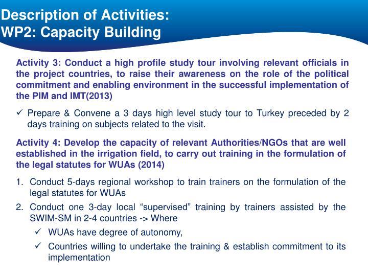Description of Activities: