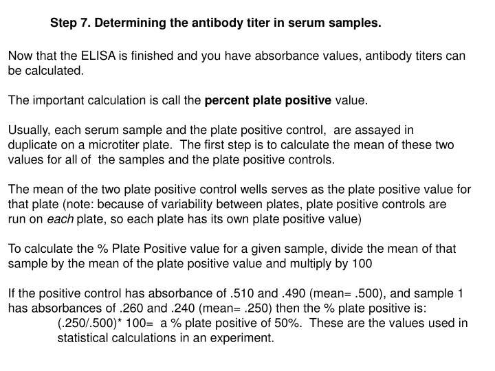 Step 7. Determining the antibody titer in serum samples.