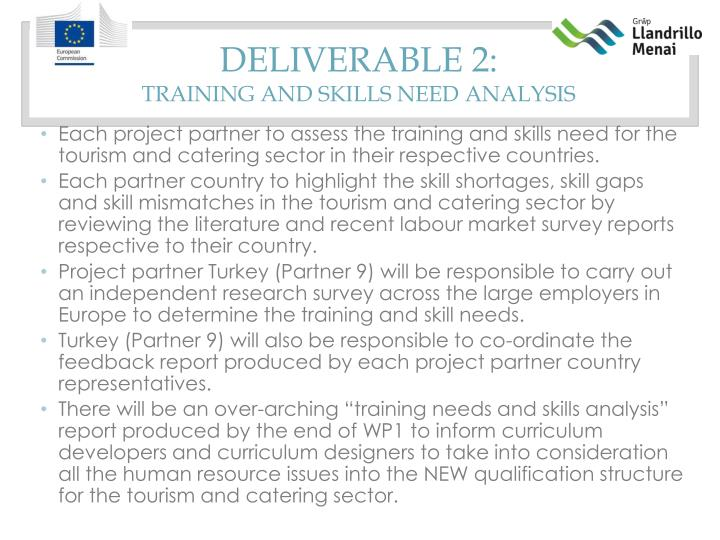 Deliverable 2: