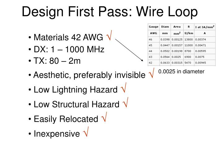 Design First Pass: Wire Loop