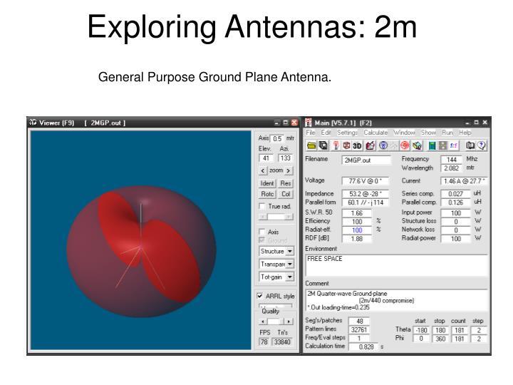 Exploring Antennas: 2m