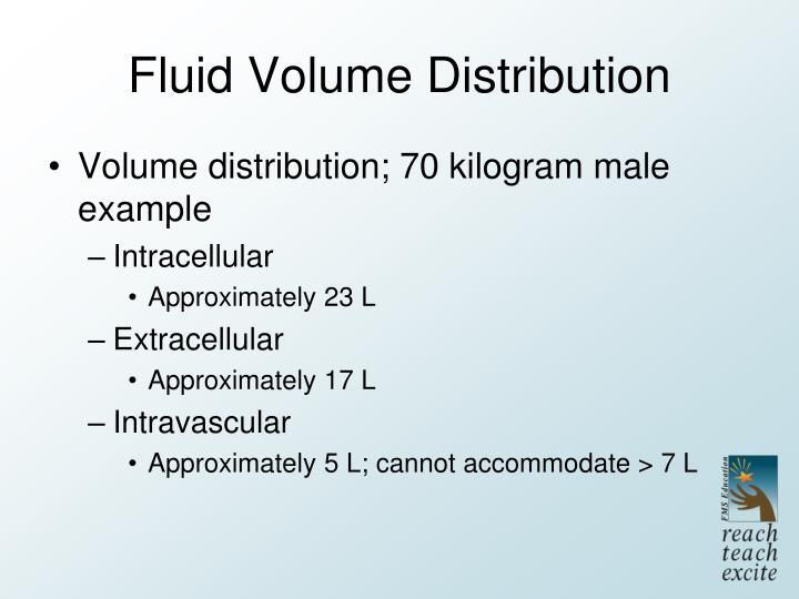 Fluid Volume Distribution